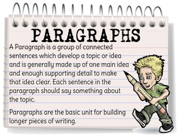 PARAGRAPHS: POSTERS (A3)