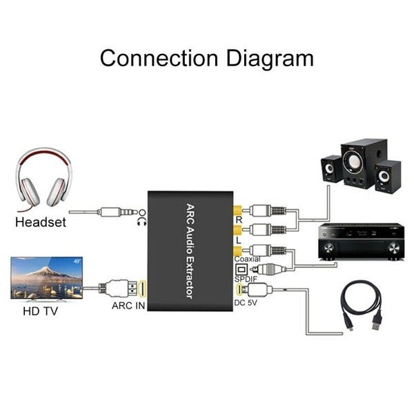 HDMI Audio Return Channel Adapter Extractor ARC To Optical SPDIF Coaxial  Analog