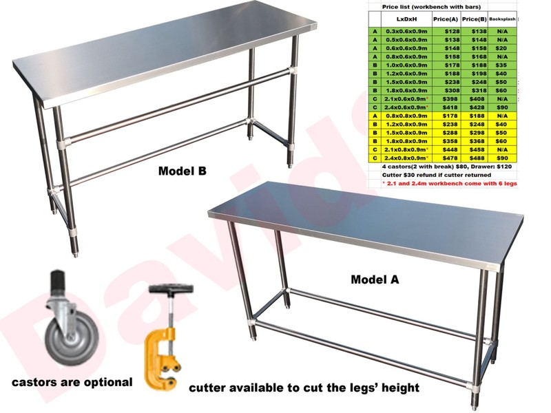 Peachy Under Brace Benches 2 1Mx0 6M Flat S S Workbench Work Bench Table Depth60Cm Onthecornerstone Fun Painted Chair Ideas Images Onthecornerstoneorg