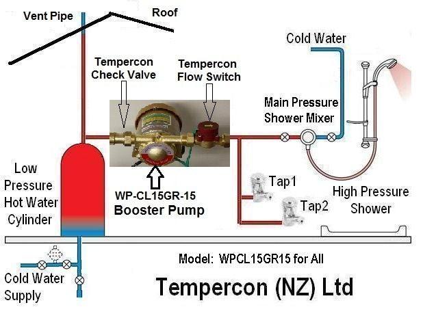 120W BRASS - High Pressure Hot Water Boosting Pump | Trade Me