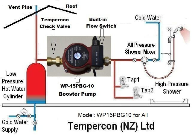 150W BRASS/SILENT - High Pressure Hot Water Pump   Trade Me