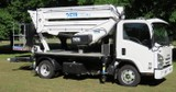 Truck-mounted EWPs for rent nationwide