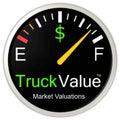TruckValue Registered Valuations